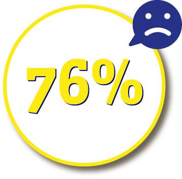 76% Offre école